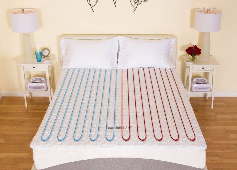 mattress world superstore ann arbor