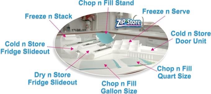 zip-store