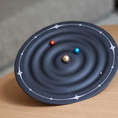 Orbit Planet Clock